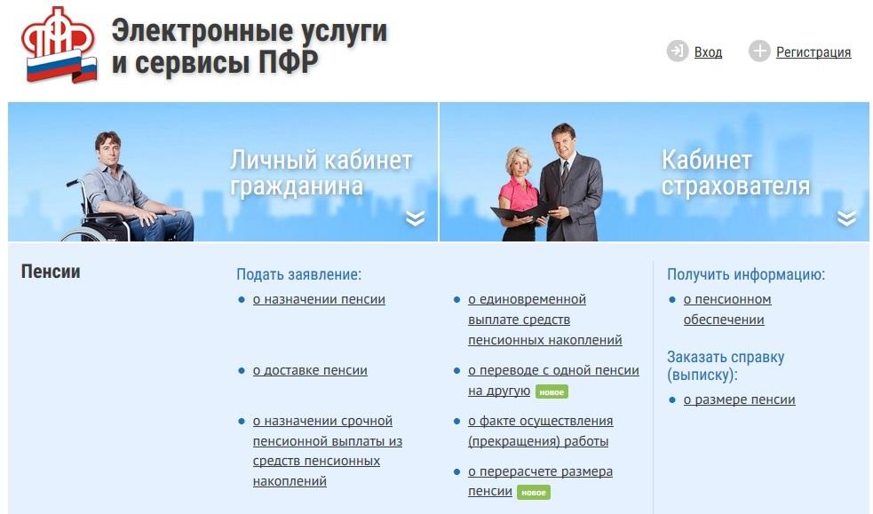 Пенсионный фонд ялта личный кабинет стоимость потребительской корзины в алтайском крае
